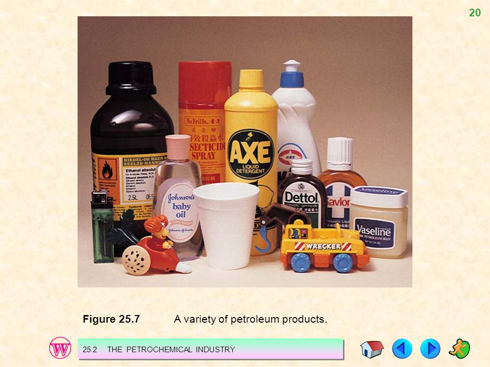 Figure 25.7 A variety of petroleum products.