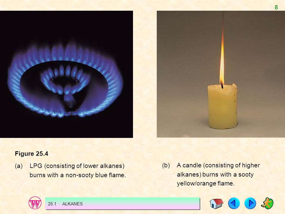 Figure 25.4 (a) LPG (consisting of lower alkanes) burns with a non-sooty blue flame.