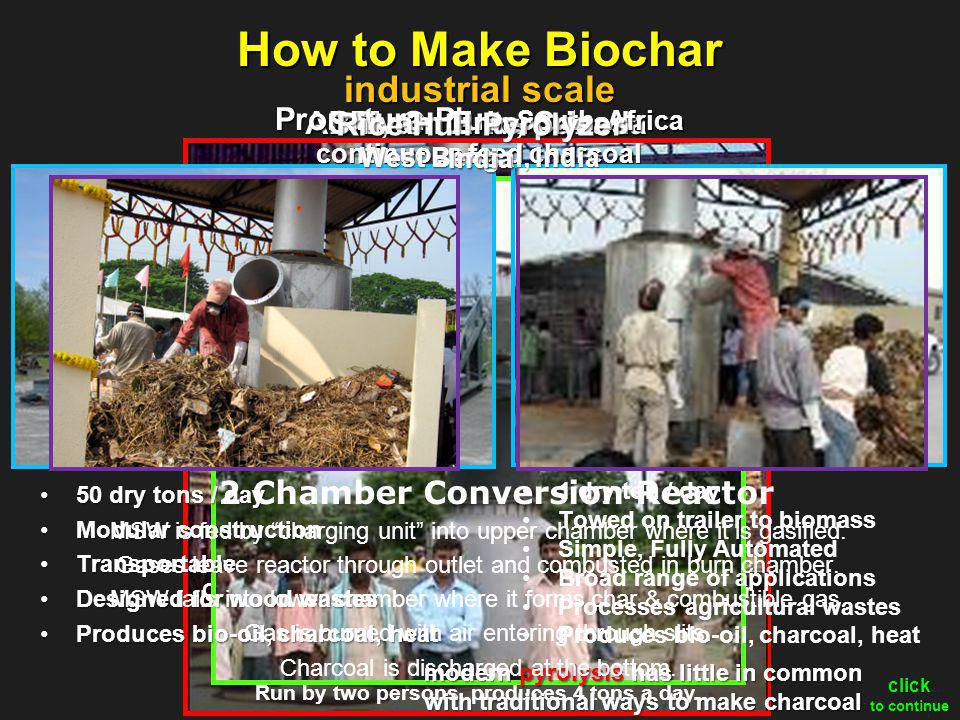 How to Make Biochar industrial scale Pronatura Plus, South Africa