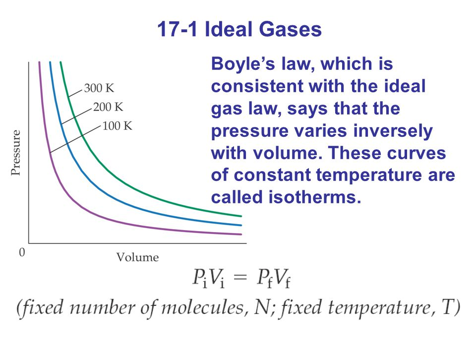 17-1 Ideal Gases