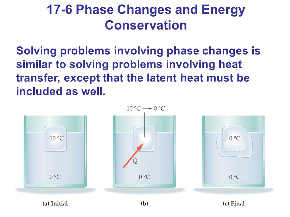 17-6 Phase Changes and Energy Conservation