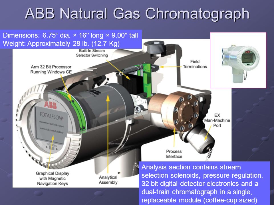 ABB Natural Gas Chromatograph