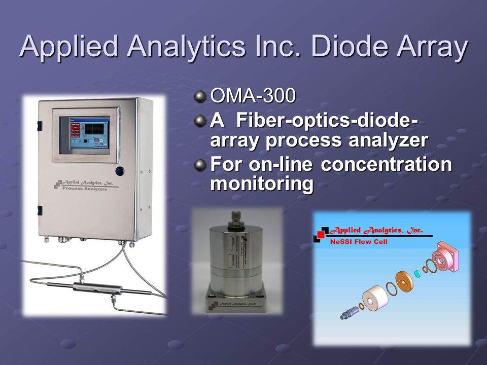Applied Analytics Inc. Diode Array