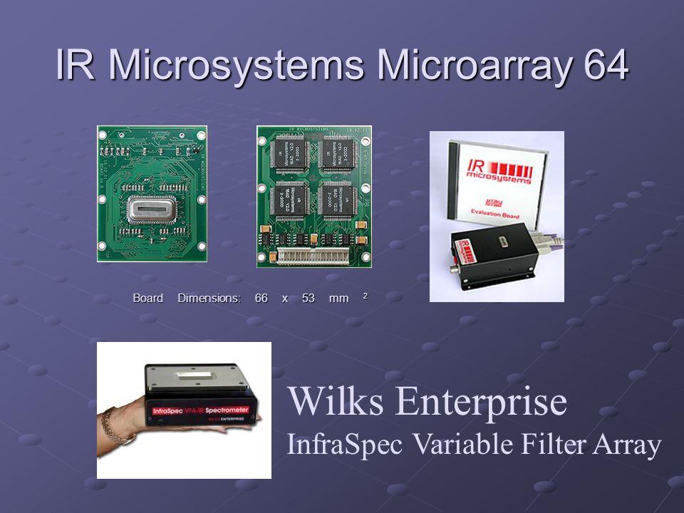 IR Microsystems Microarray 64