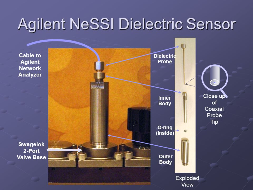Agilent NeSSI Dielectric Sensor
