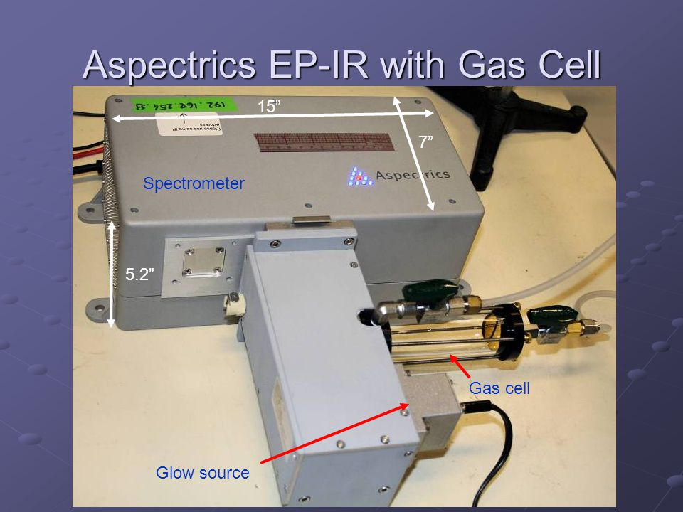 Aspectrics EP-IR with Gas Cell