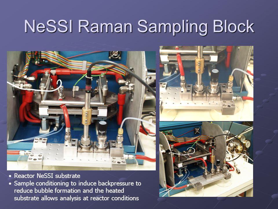 NeSSI Raman Sampling Block