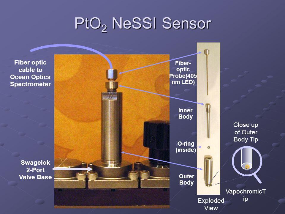 PtO2 NeSSI Sensor Fiber optic cable to Ocean Optics Spectrometer