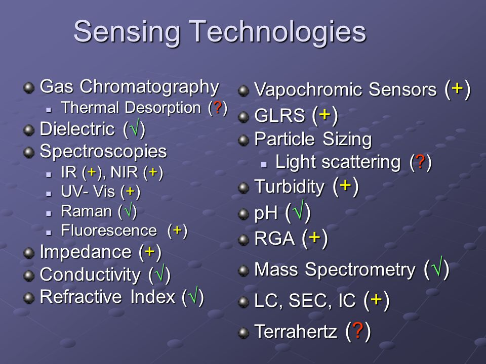 Sensing Technologies Vapochromic Sensors (+) Gas Chromatography