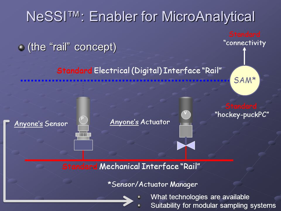 NeSSI™: Enabler for MicroAnalytical