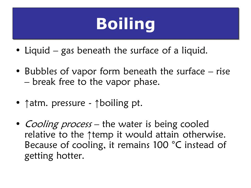 Boiling Liquid – gas beneath the surface of a liquid.