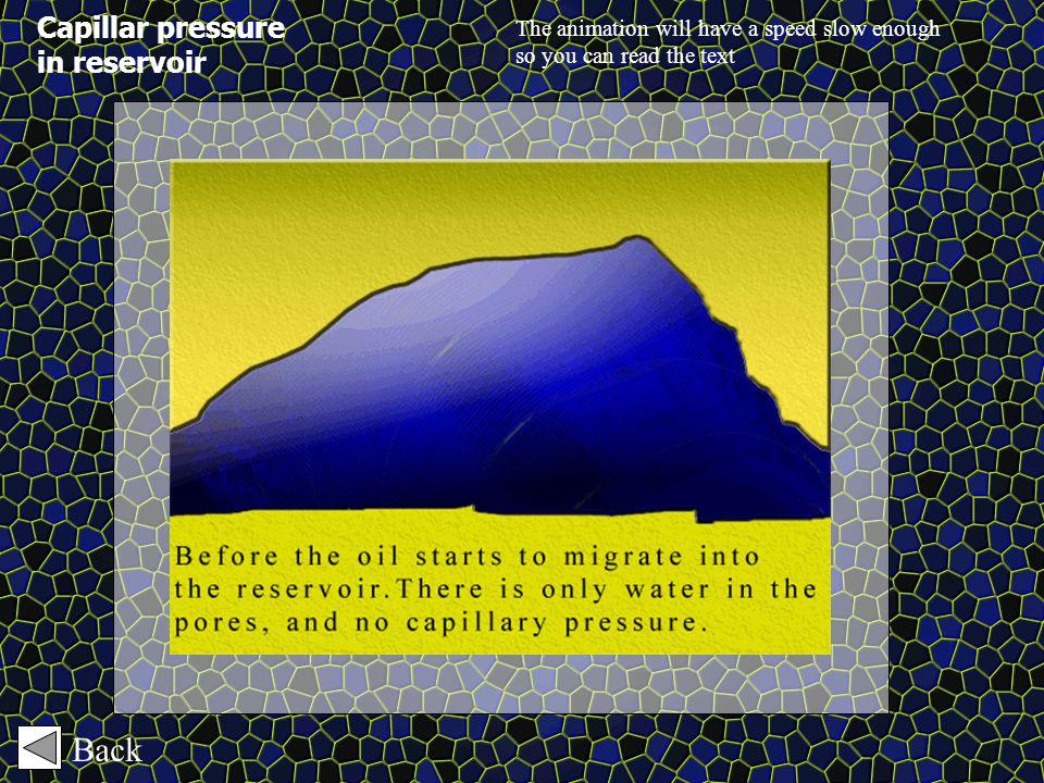 Capillar pressure in reservoir