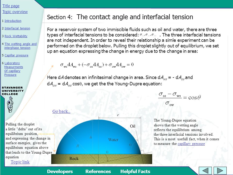 Section 4: The contact angle and interfacial tension