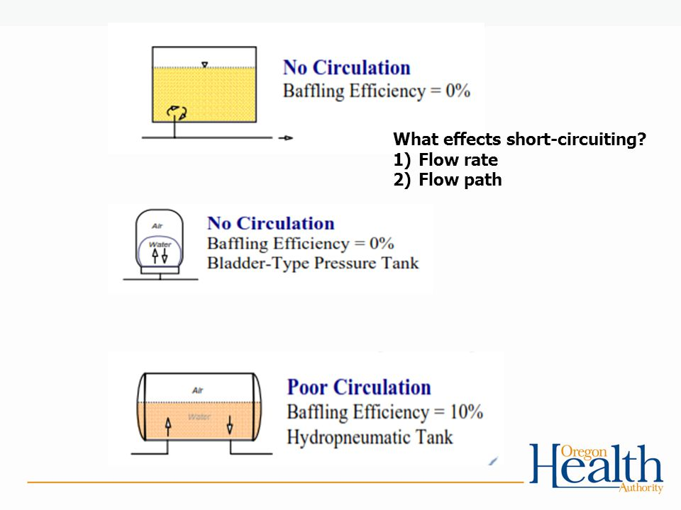 What effects short-circuiting