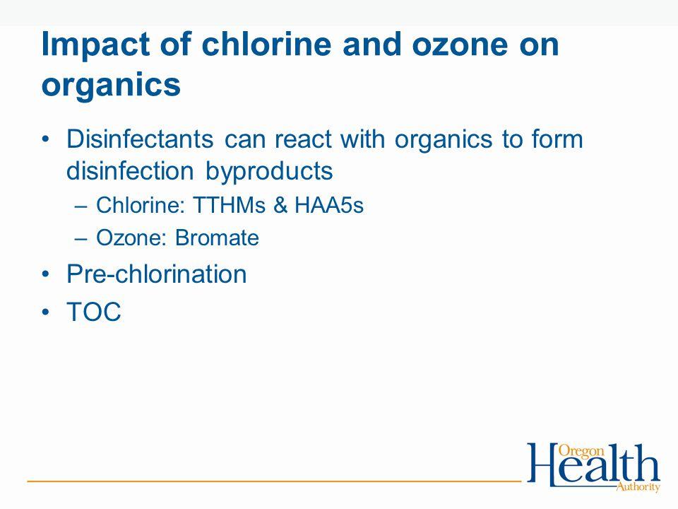 Impact of chlorine and ozone on organics