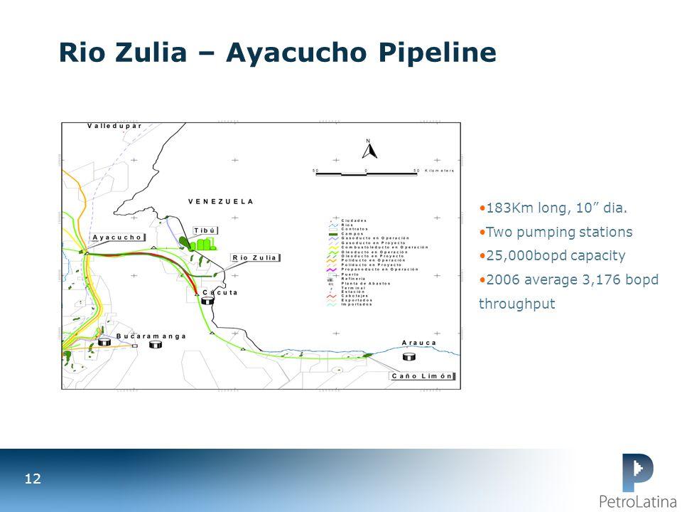 Rio Zulia – Ayacucho Pipeline