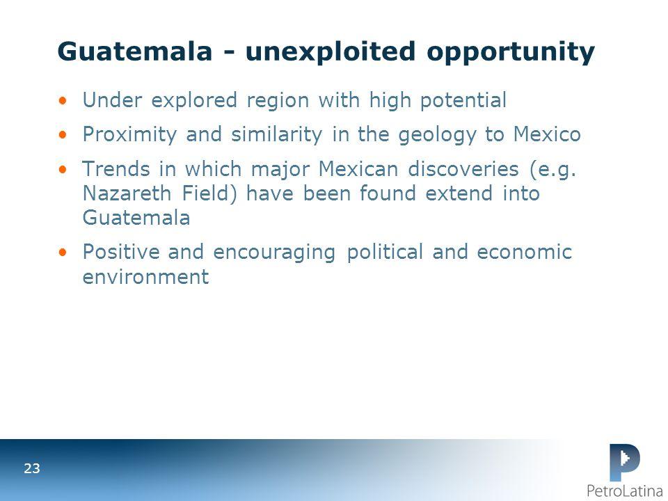 Guatemala - unexploited opportunity