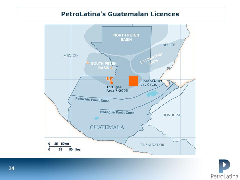 PetroLatina's Guatemalan Licences