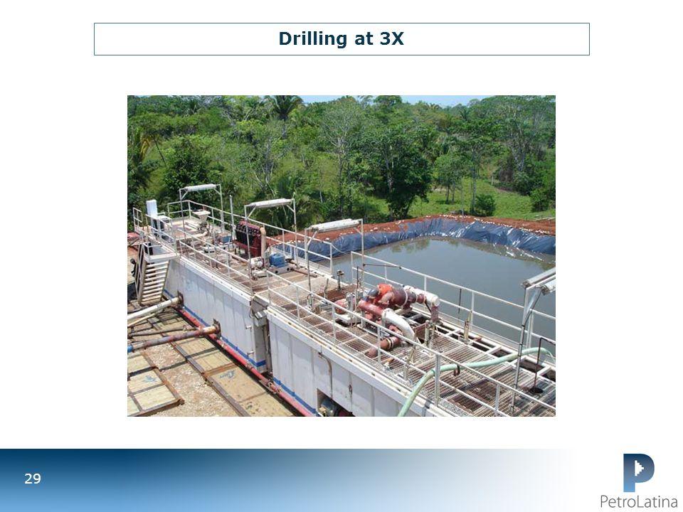 Drilling at 3X