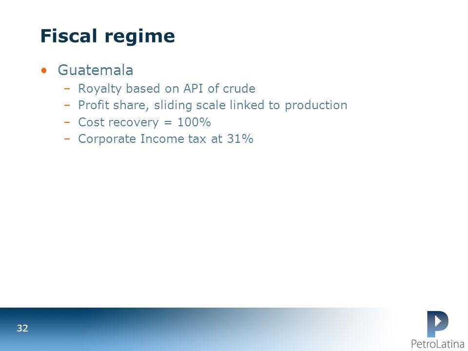 Fiscal regime Guatemala Royalty based on API of crude