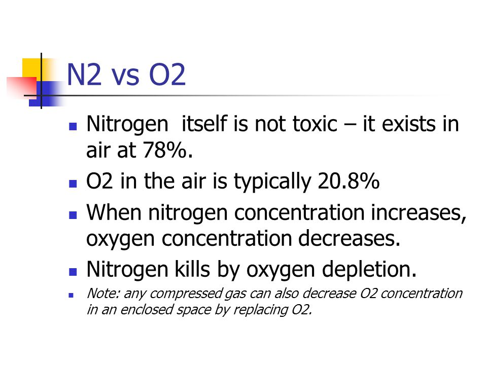 N2 vs O2 Nitrogen itself is not toxic – it exists in air at 78%.