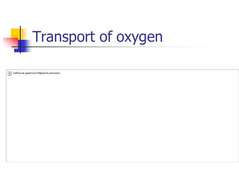 Transport of oxygen