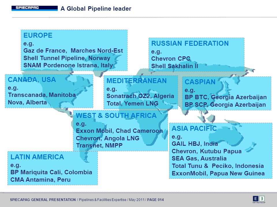 A Global Pipeline leader