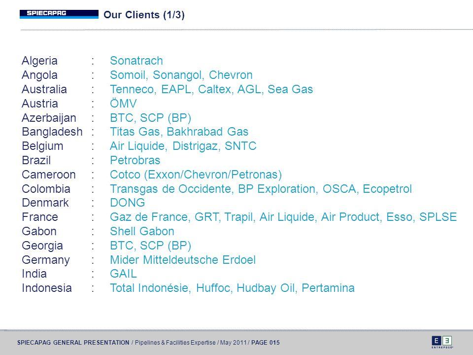 Azerbaijan : BTC, SCP (BP) Bangladesh : Titas Gas, Bakhrabad Gas
