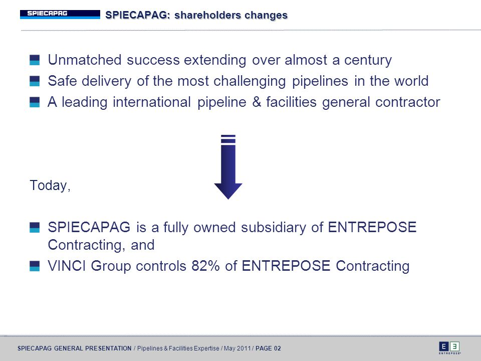 SPIECAPAG: shareholders changes