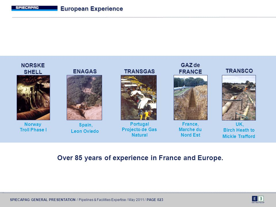 Over 85 years of experience in France and Europe.