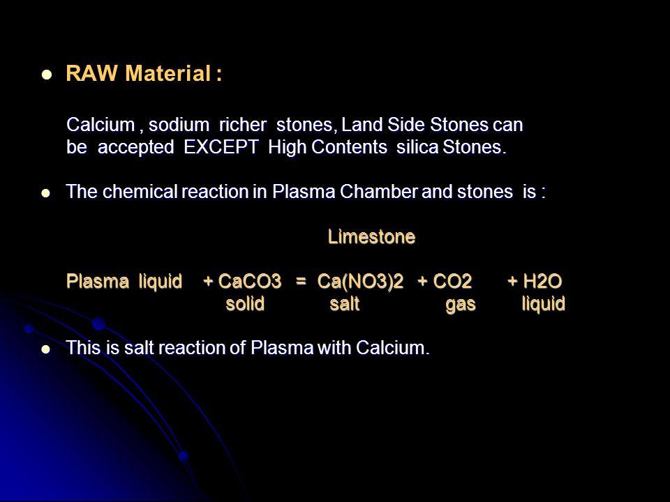 RAW Material : Calcium , sodium richer stones, Land Side Stones can