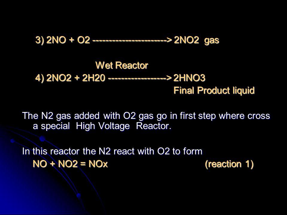 3) 2NO + O2 -----------------------> 2NO2 gas