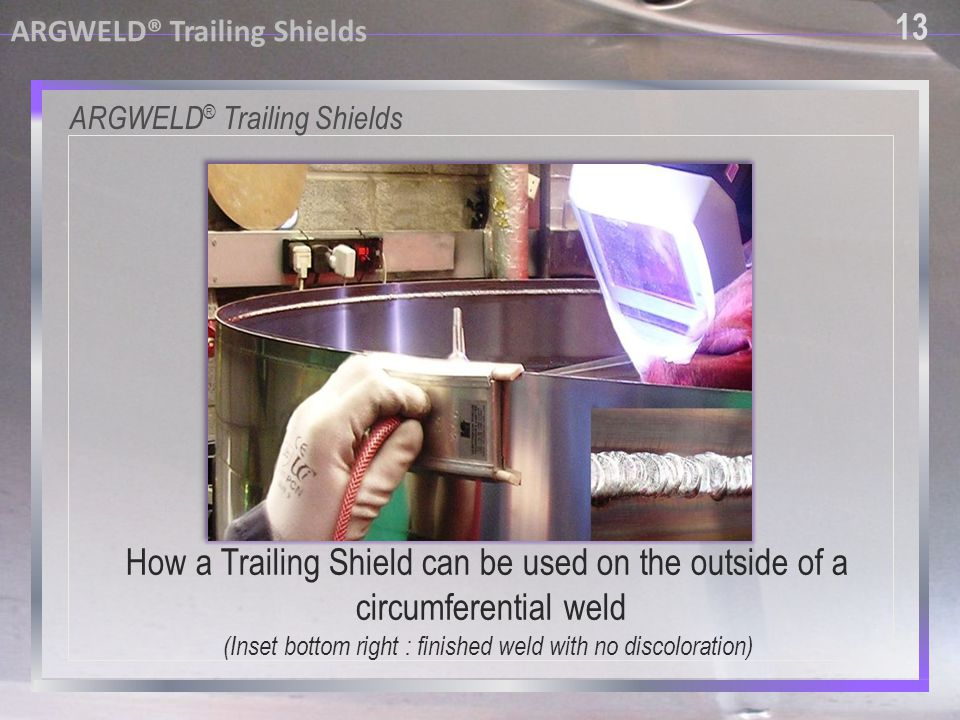 How a Trailing Shield can be used on the outside of a