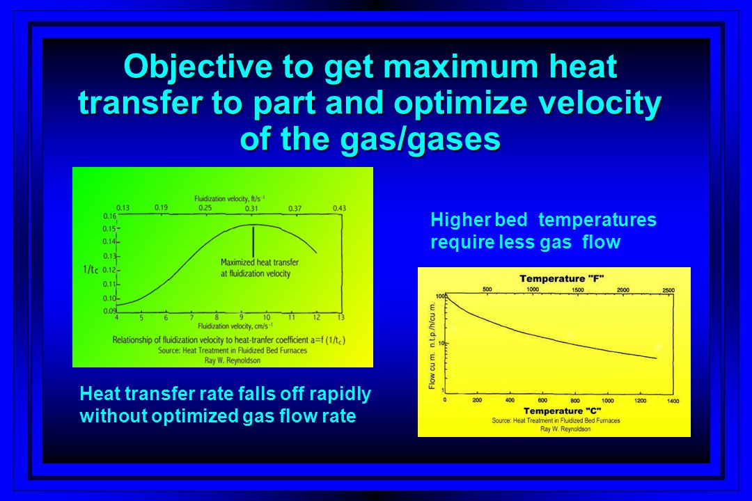 Objective to get maximum heat transfer to part and optimize velocity of the gas/gases