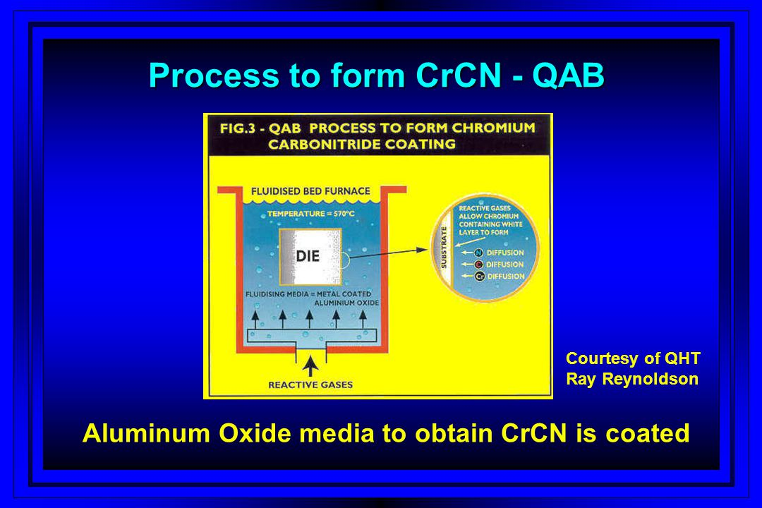 Process to form CrCN - QAB