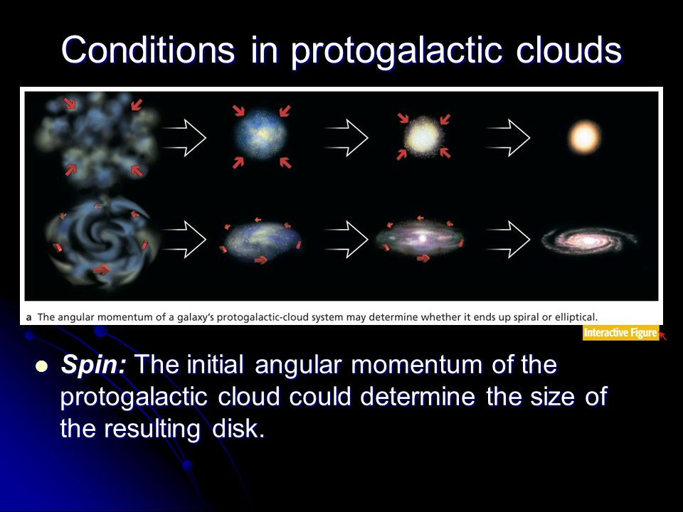 Conditions in protogalactic clouds