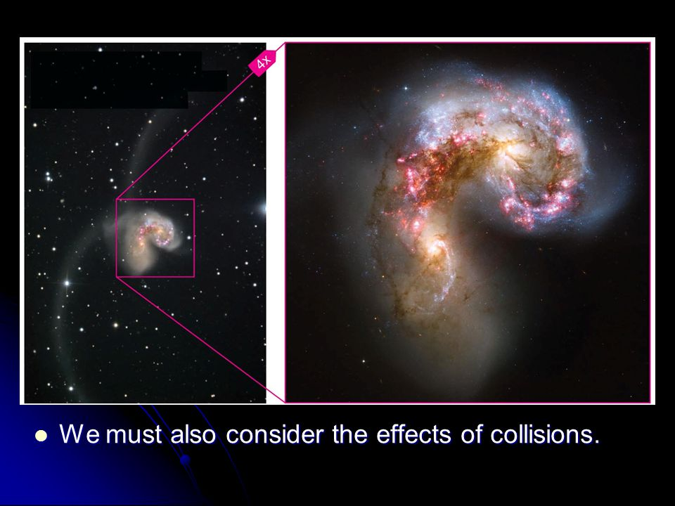 We must also consider the effects of collisions.