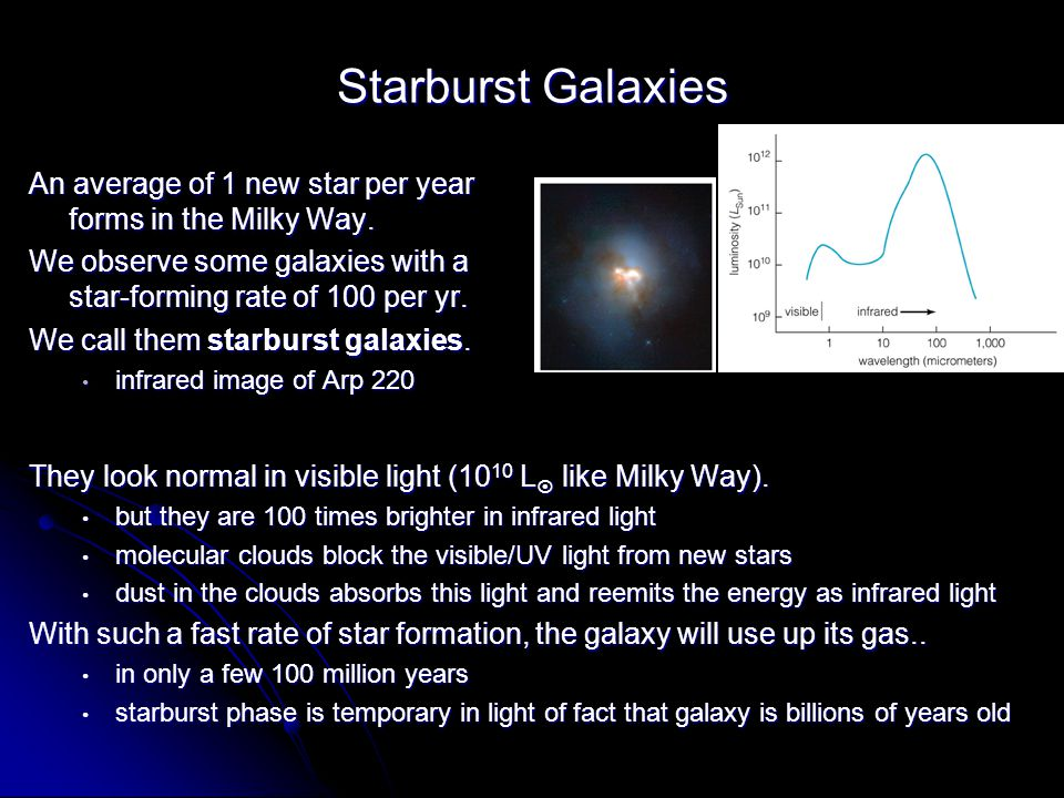Starburst Galaxies An average of 1 new star per year forms in the Milky Way. We observe some galaxies with a star-forming rate of 100 per yr.
