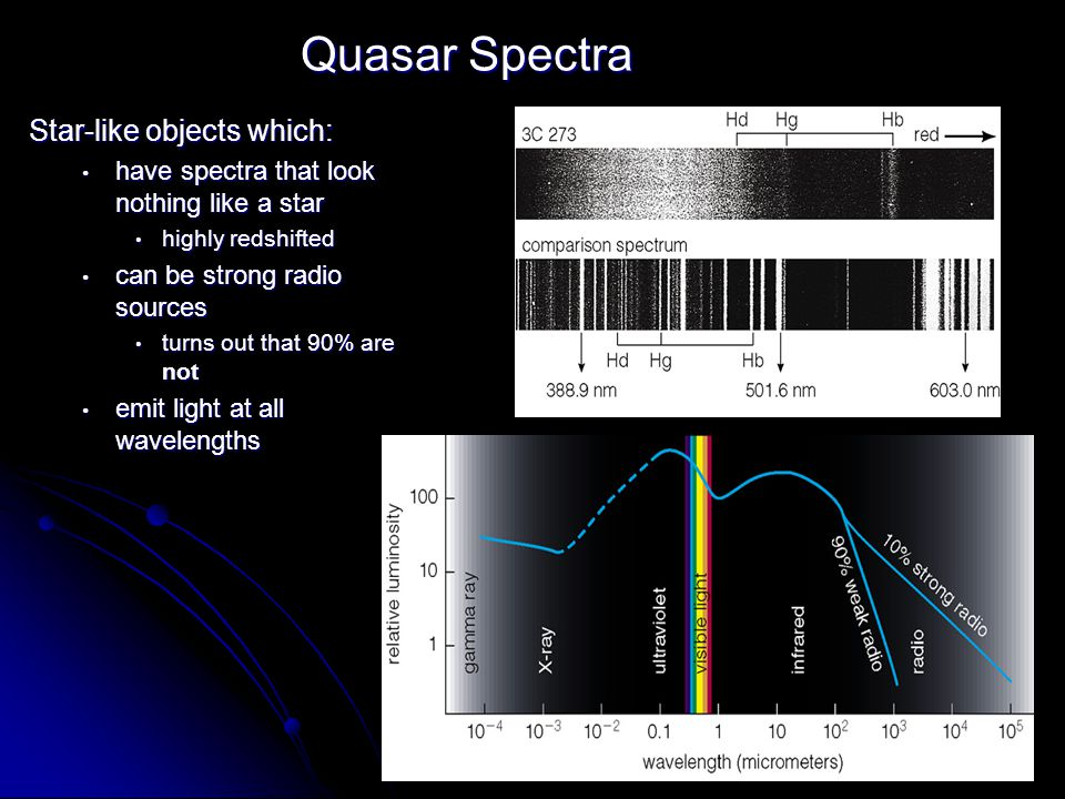 Quasar Spectra Star-like objects which: