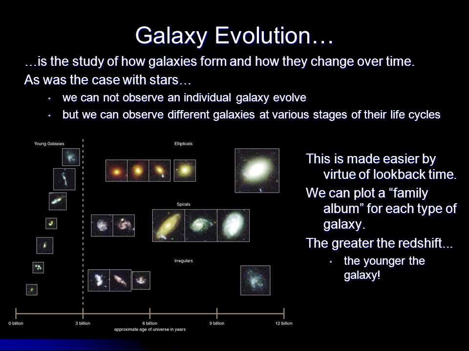 Galaxy Evolution… …is the study of how galaxies form and how they change over time. As was the case with stars…