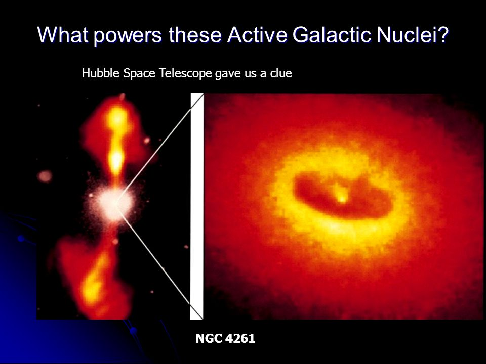 What powers these Active Galactic Nuclei