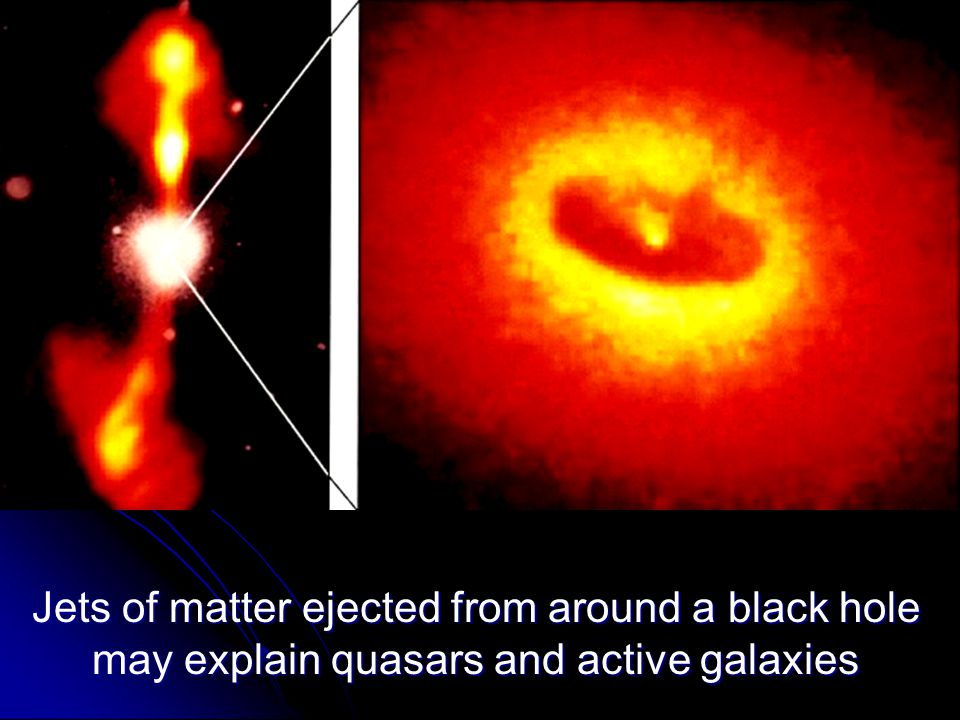 Jets of matter ejected from around a black hole may explain quasars and active galaxies