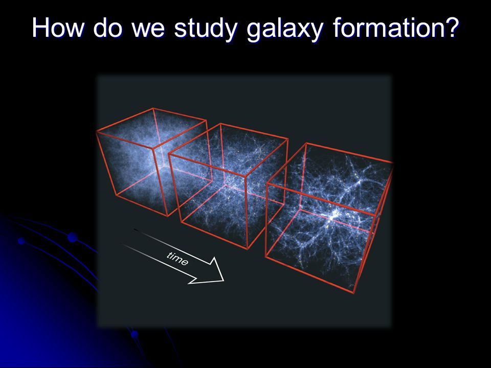 How do we study galaxy formation