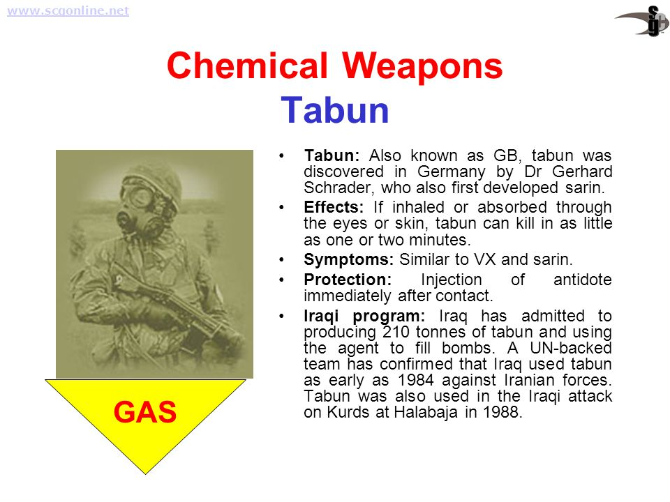 Chemical Weapons Tabun