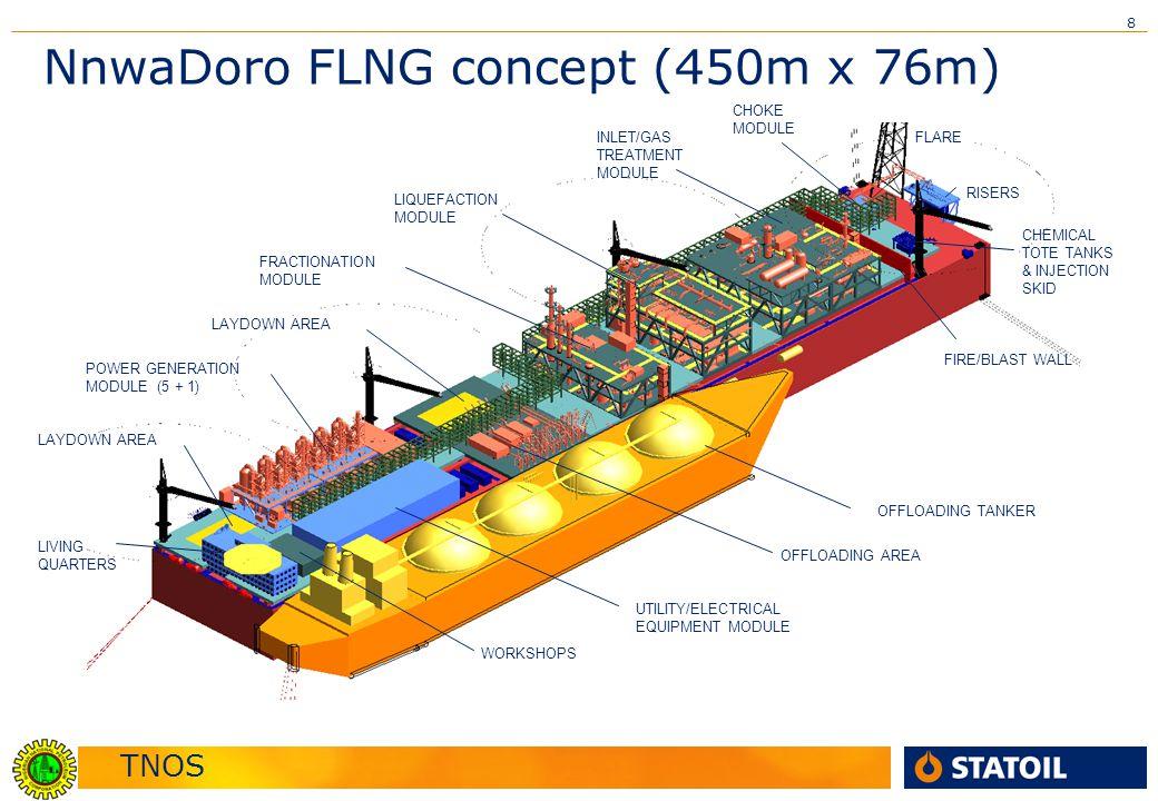NnwaDoro FLNG concept (450m x 76m)
