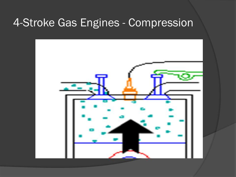 4-Stroke Gas Engines - Compression