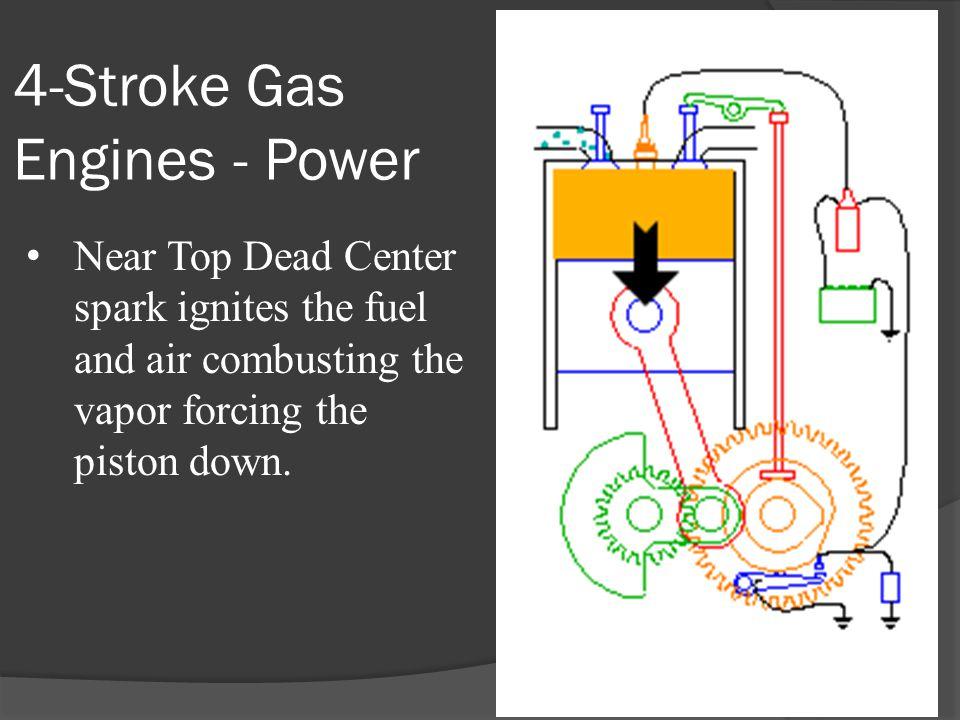 4-Stroke Gas Engines - Power