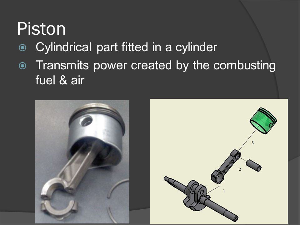Piston Cylindrical part fitted in a cylinder