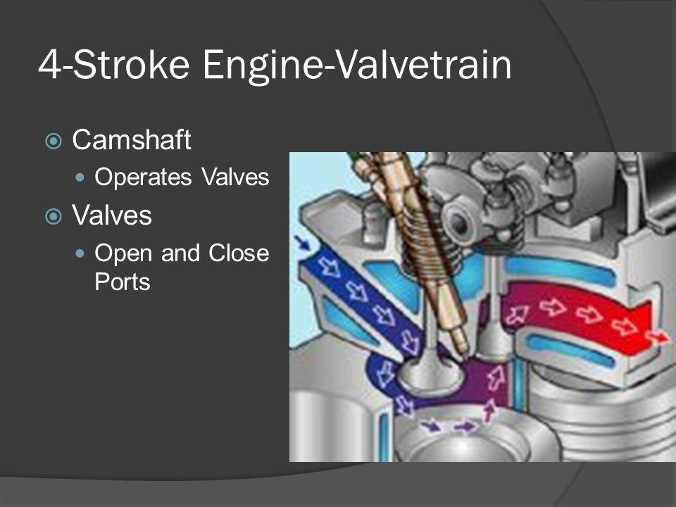 4-Stroke Engine-Valvetrain