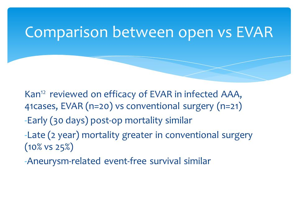Comparison between open vs EVAR